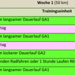 Marathon Trainingsplan