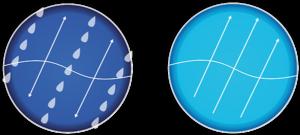 Funktionsshirts-atmungsaktiv-+feuchtigkeitsregulierend