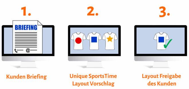 Unique SportsTime Grafiksupport